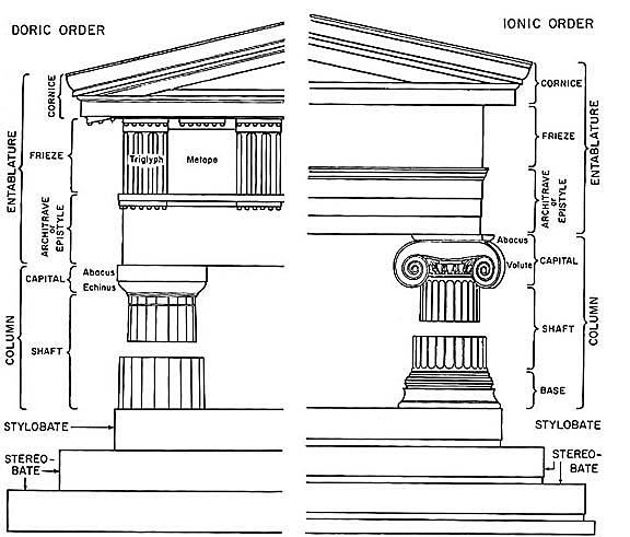 Doric order essay